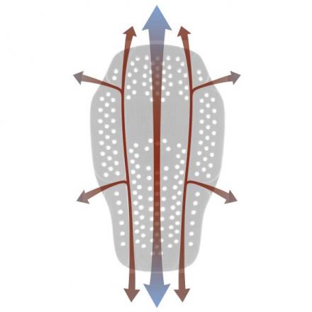 Alpinestars Nucleon KR-2i Backprotector Insert, Zwart (3 van 3)