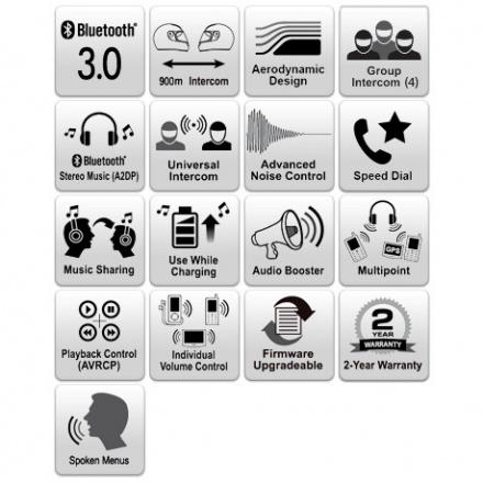 Sena 10R Bluetooth Headset enkel, N.v.t. (5 van 5)