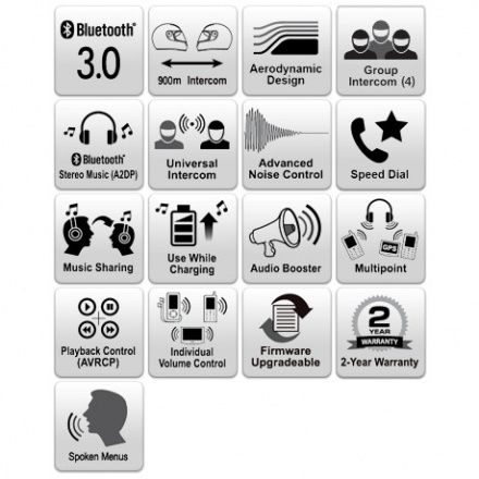 Sena SMH10R Bluetooth Headset enkel, N.v.t. (5 van 5)